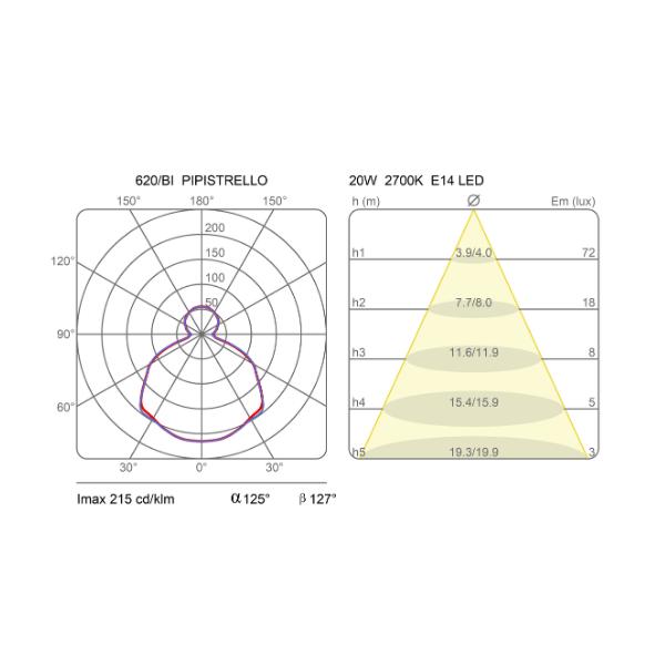 620-vleermuis-gae-aulenti-martinelli-luce-07